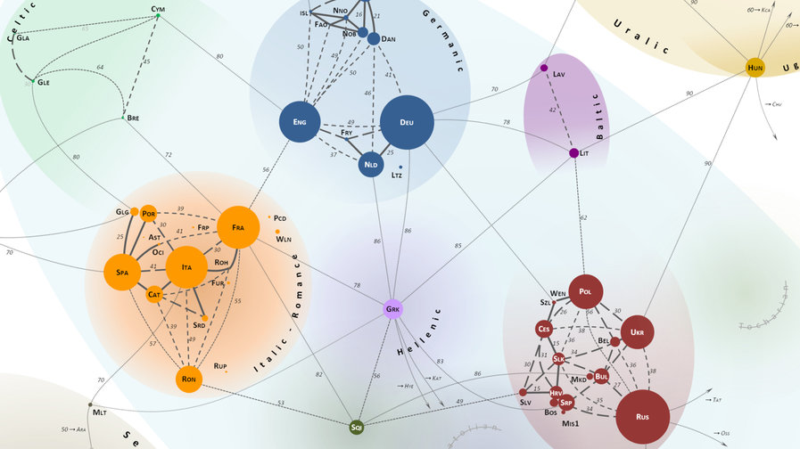Cropped_Euro_Languages