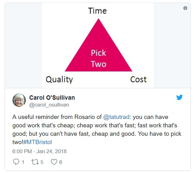 Time Quality Cost